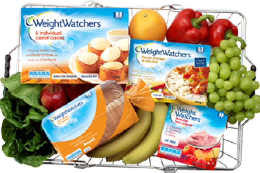 Why I Love Weight Watchers…